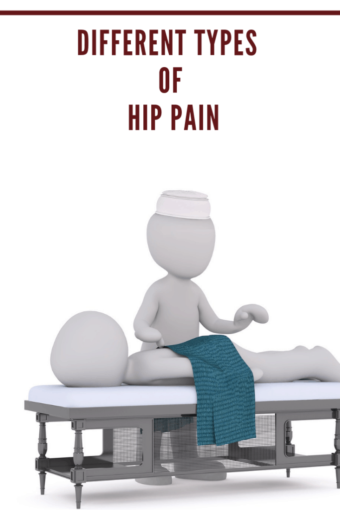 There are quite a few different kinds of hip pain. Which one is bothering you now?