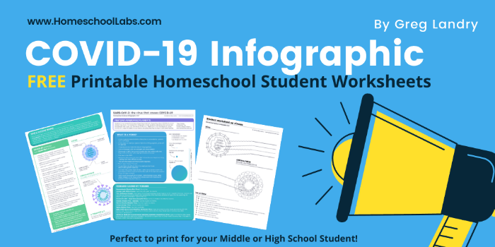 Help your kids understand more information about the COVID-19 by using this free printable from Greg Landry. What else would you add?